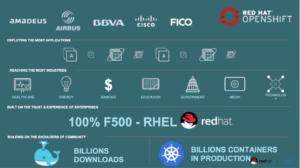 enterprise-kubernetes-summary