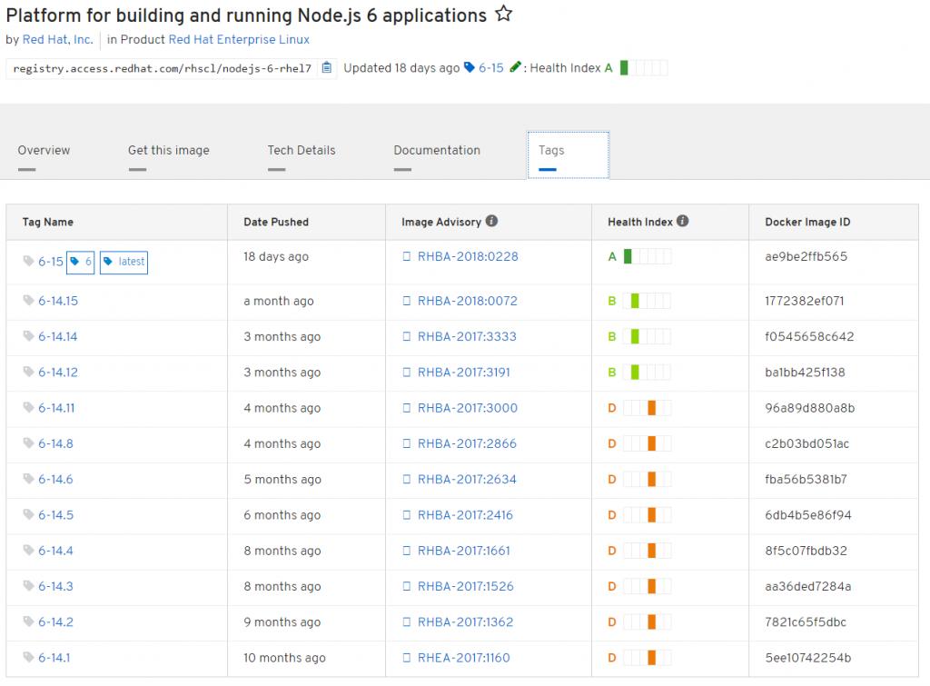 platform for building and running Node 6