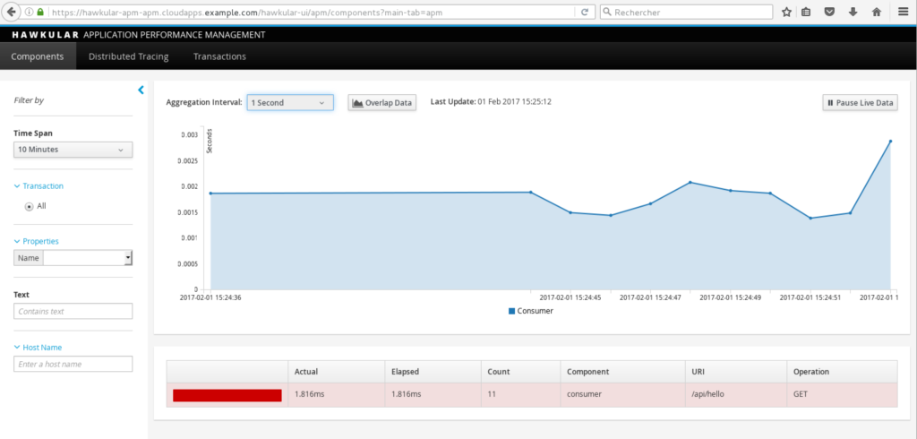 Hawkular APM UI now with data