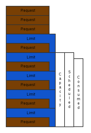 quota_high_density_high_qos