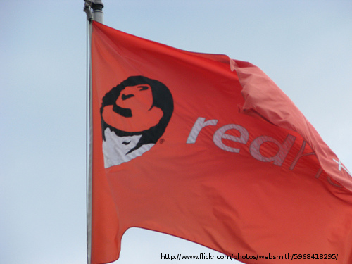 OpenShift by Red Hat Flag Picture