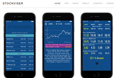 Learn more about Stockviser in our App Gallery