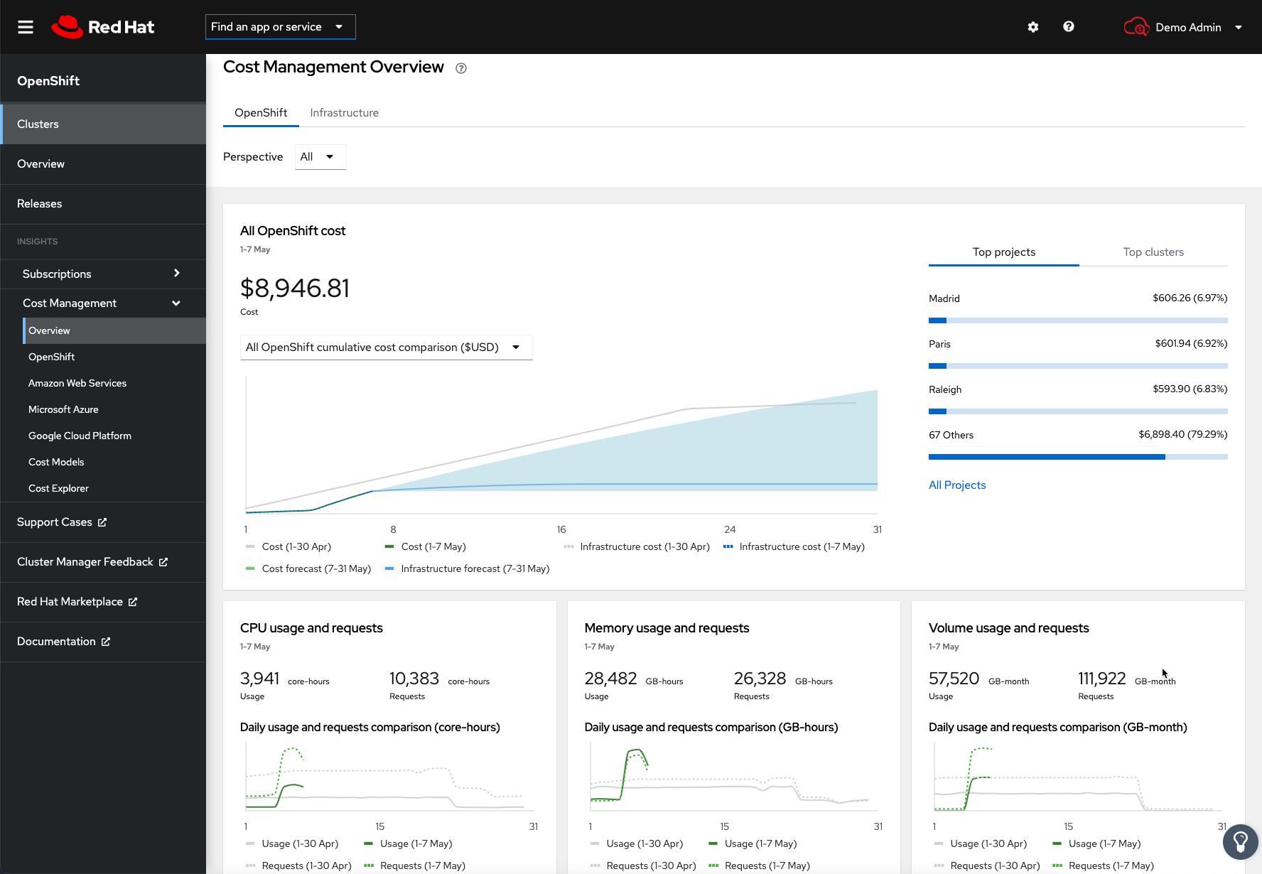 cost_management-screenshot