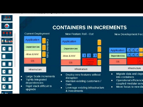 ISV Webinar Series: App Modernization - from Monolithic to Containerized
