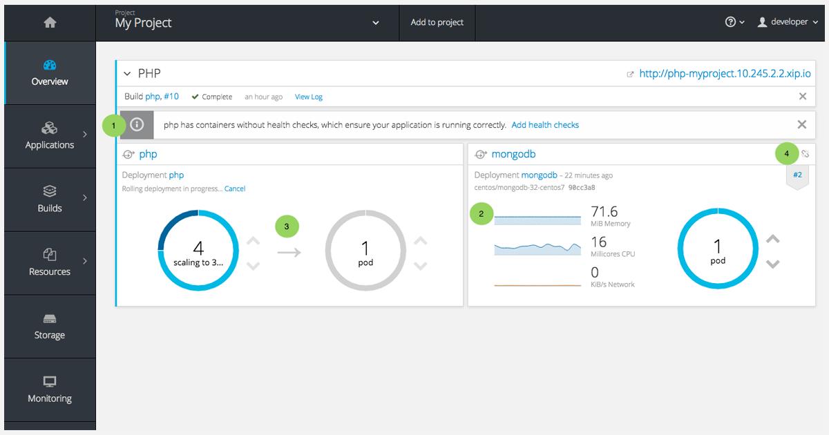 OpenShift Online Catalog Screenshot