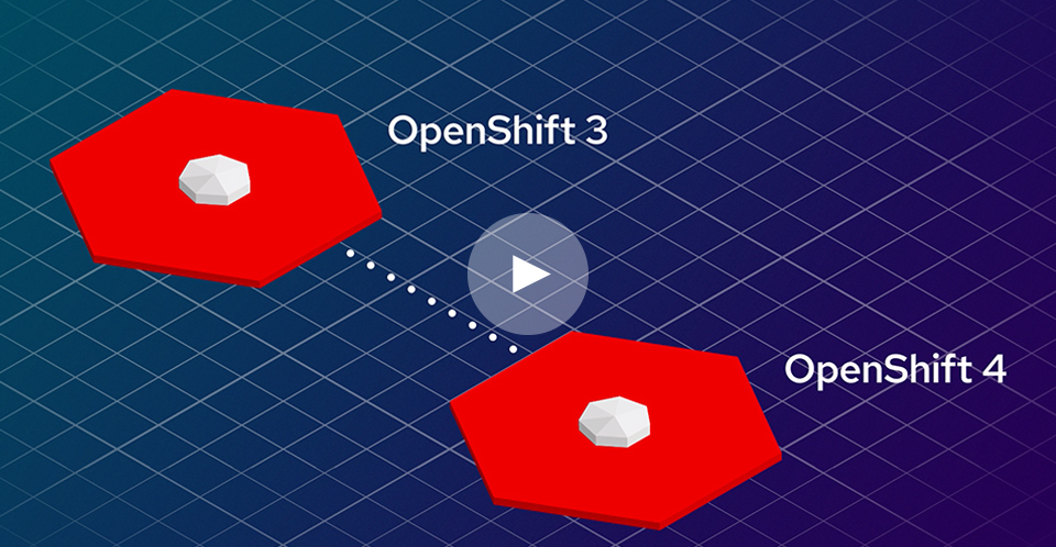 OpenShift Migration tool video
