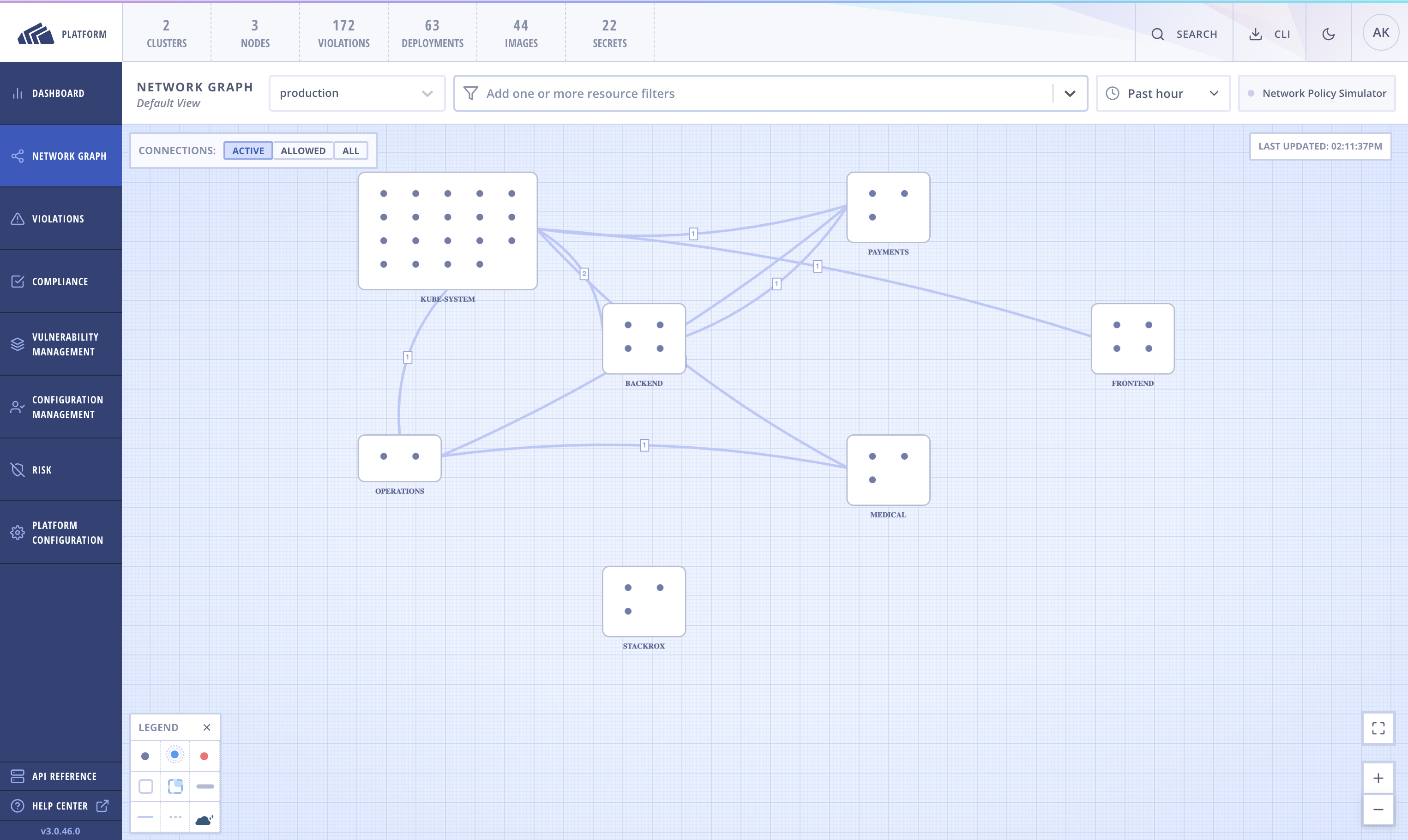 stackrox-network-graph-privileged-containers_fb0llj-1