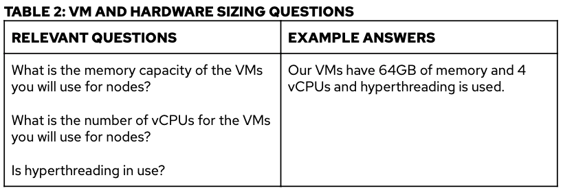 vm-and-hardware-sizing-questions